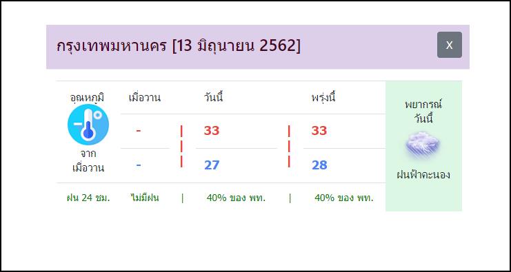 พยากรณ์อากาศประจำวันวันที่ 13 มิถุนายน 2562
