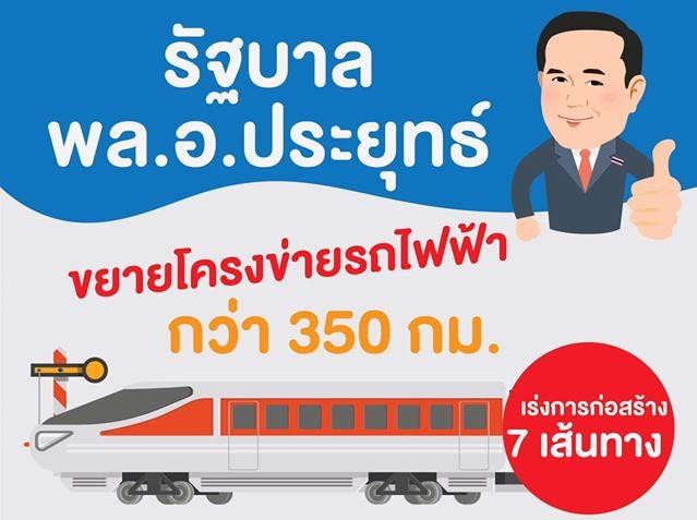 ขยายโครงข่ายรถไฟฟ้ากว่า 350 กม. เร่งการก่อสร้าง 7 เส้นทาง!!